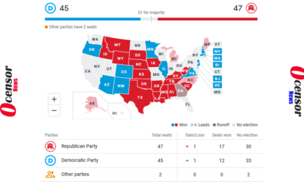 Republicans Keep Senate, Gain Seats In House